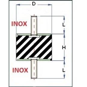 silent-bloc-inox
